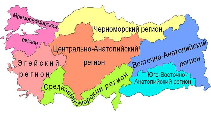 Регионы Турции